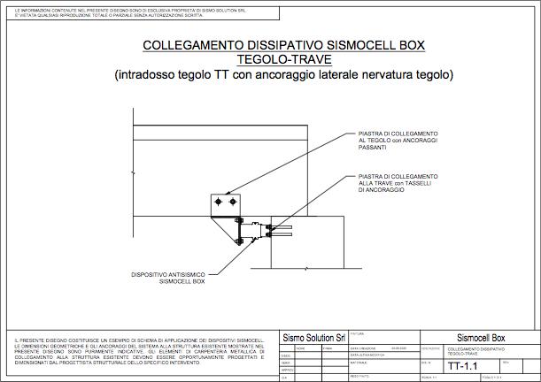 Tavole tipologiche con schemi di applicazione sismocell box