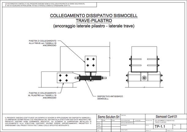 Tavole tipologiche con schemi di applicazione sismocell